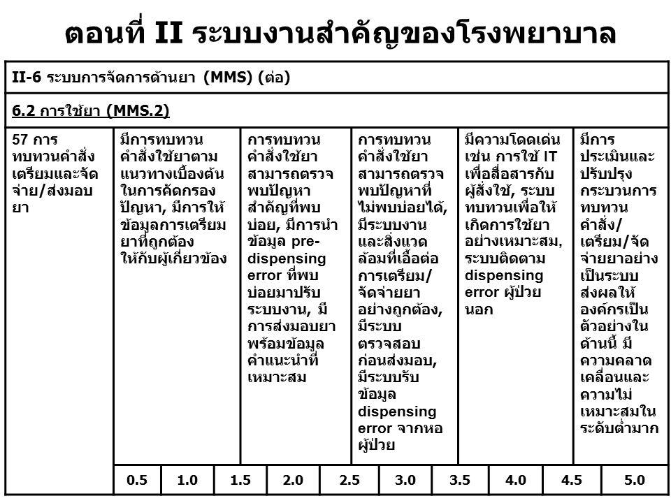 ตอนที่ II ระบบงานสำคัญของโรงพยาบาล II-6 ระบบการจัดการด้านยา (MMS) (ต่อ) 6.2 การใช้ยา (MMS.2) 57 การ ทบทวนคำสั่ง เตรียมและจัด จ่าย / ส่งมอบ ยา มีการทบท