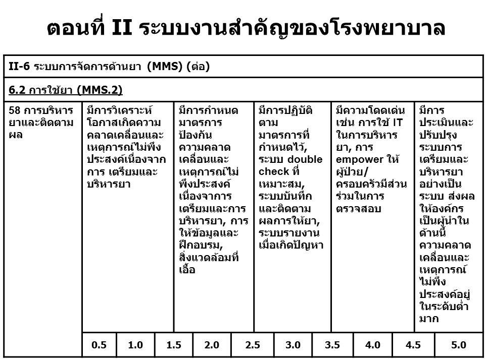 ตอนที่ II ระบบงานสำคัญของโรงพยาบาล II-6 ระบบการจัดการด้านยา (MMS) (ต่อ) 6.2 การใช้ยา (MMS.2) 58 การบริหาร ยาและติดตาม ผล มีการวิเคราะห์ โอกาสเกิดความ