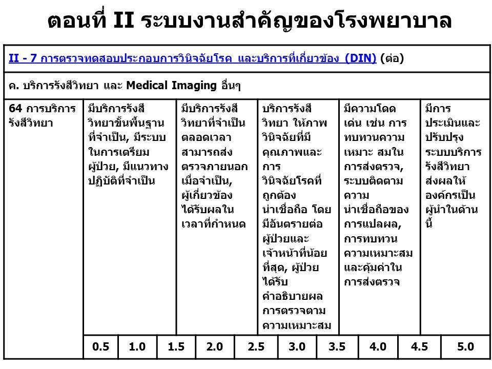 ตอนที่ II ระบบงานสำคัญของโรงพยาบาล II - 7 การตรวจทดสอบประกอบการวินิจฉัยโรค และบริการที่เกี่ยวข้อง (DIN)II - 7 การตรวจทดสอบประกอบการวินิจฉัยโรค และบริก