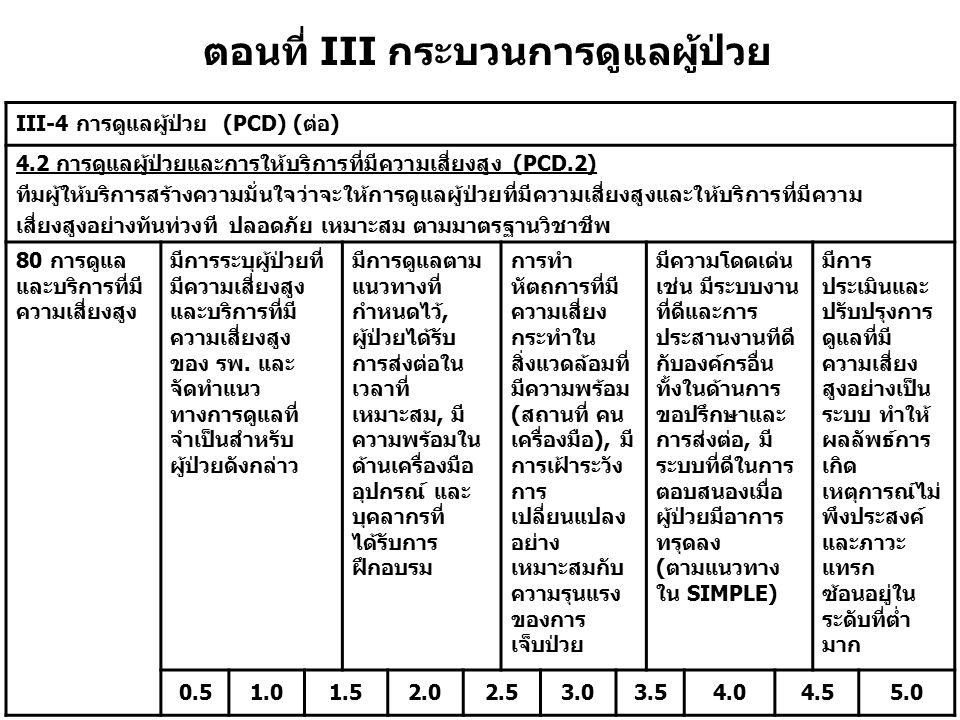ตอนที่ III กระบวนการดูแลผู้ป่วย III-4 การดูแลผู้ป่วย (PCD) (ต่อ) 4.2 การดูแลผู้ป่วยและการให้บริการที่มีความเสี่ยงสูง (PCD.2) ทีมผู้ให้บริการสร้างความม