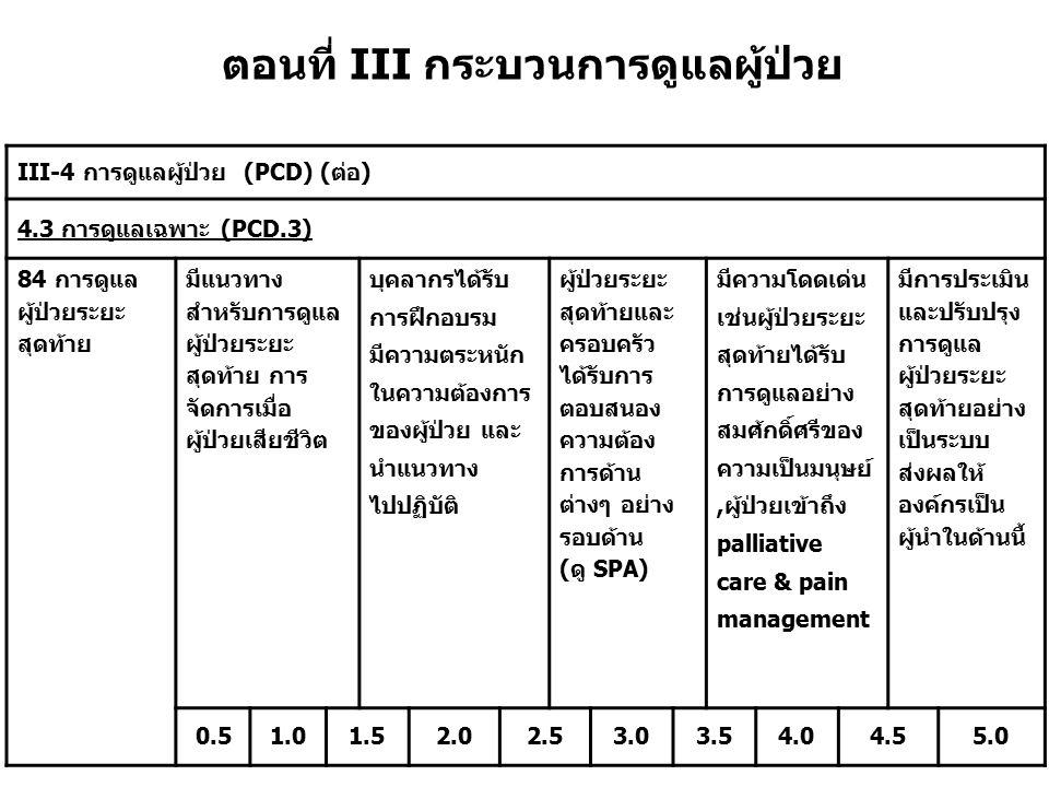 ตอนที่ III กระบวนการดูแลผู้ป่วย III-4 การดูแลผู้ป่วย (PCD) (ต่อ) 4.3 การดูแลเฉพาะ (PCD.3) 84 การดูแล ผู้ป่วยระยะ สุดท้าย มีแนวทาง สำหรับการดูแล ผู้ป่ว