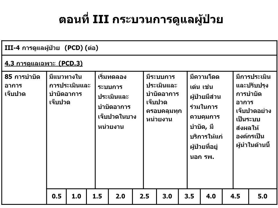 ตอนที่ III กระบวนการดูแลผู้ป่วย III-4 การดูแลผู้ป่วย (PCD) (ต่อ) 4.3 การดูแลเฉพาะ (PCD.3) 85 การบำบัด อาการ เจ็บปวด มีแนวทางใน การประเมินและ บำบัดอากา