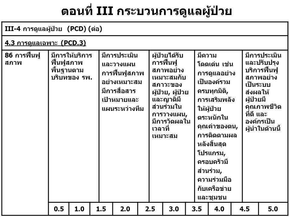 ตอนที่ III กระบวนการดูแลผู้ป่วย III-4 การดูแลผู้ป่วย (PCD) (ต่อ) 4.3 การดูแลเฉพาะ (PCD.3) 86 การฟื้นฟู สภาพ มีการให้บริการ ฟื้นฟูสภาพ พื้นฐานตาม บริบท