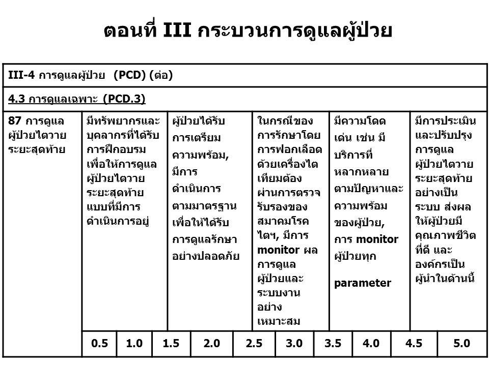 ตอนที่ III กระบวนการดูแลผู้ป่วย III-4 การดูแลผู้ป่วย (PCD) (ต่อ) 4.3 การดูแลเฉพาะ (PCD.3) 87 การดูแล ผู้ป่วยไตวาย ระยะสุดท้าย มีทรัพยากรและ บุคลากรที่