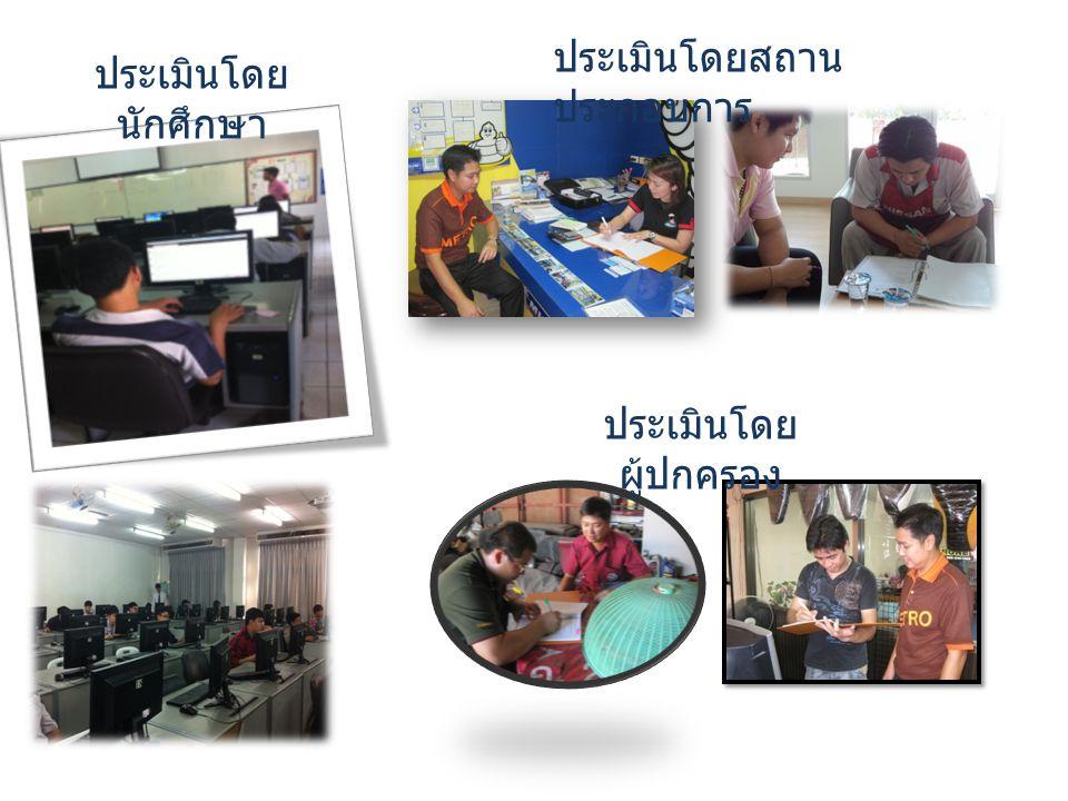 ประเมินโดย นักศึกษา ประเมินโดยสถาน ประกอบการ ประเมินโดย ผู้ปกครอง