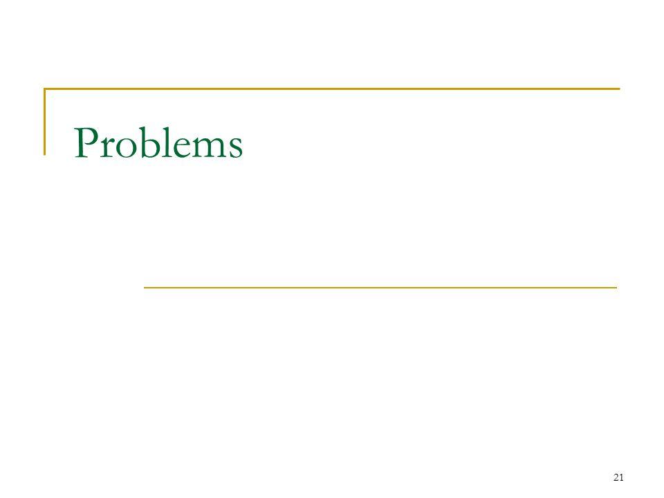 21 Problems