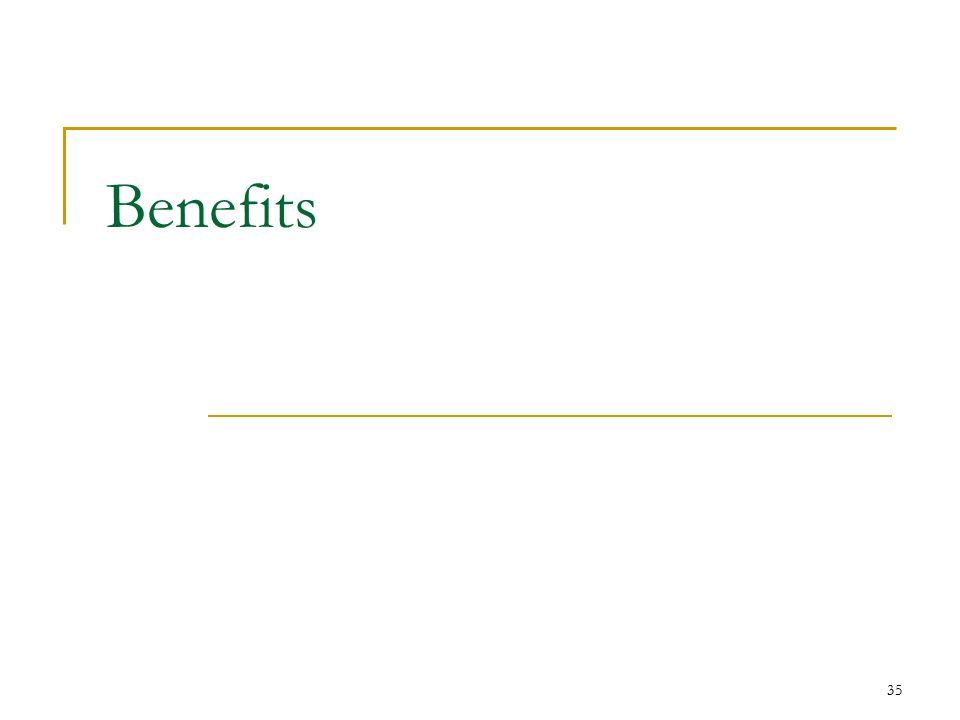 35 Benefits