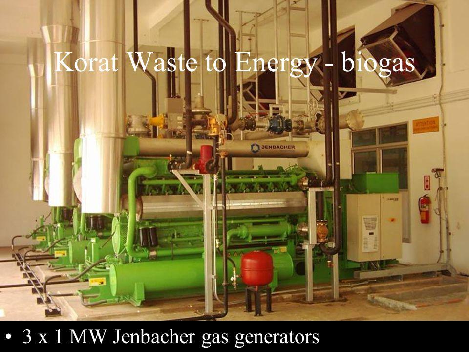 Korat Waste to Energy - biogas 3 x 1 MW Jenbacher gas generators