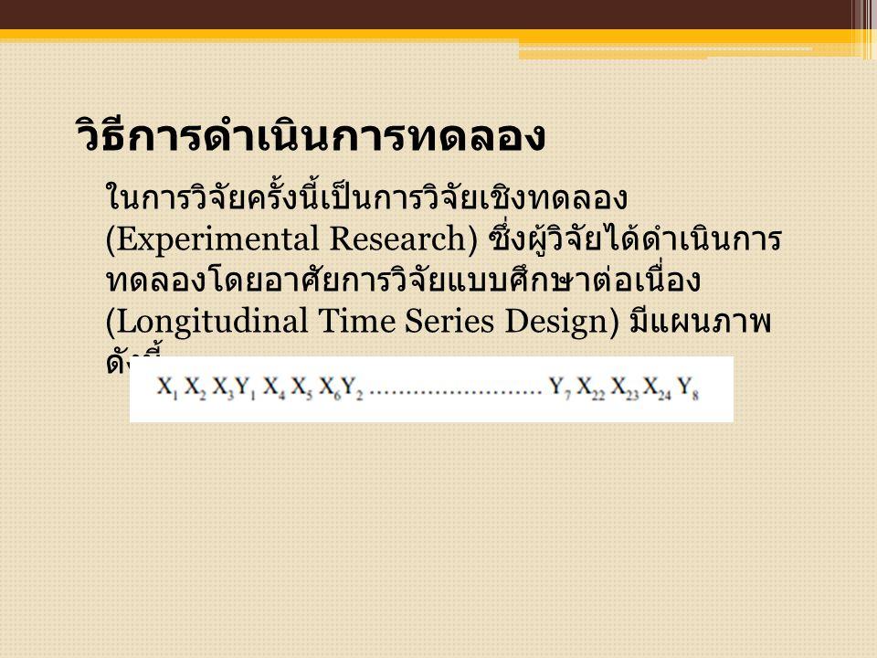 วิธีการดำเนินการทดลอง ในการวิจัยครั้งนี้เป็นการวิจัยเชิงทดลอง (Experimental Research) ซึ่งผู้วิจัยได้ดำเนินการ ทดลองโดยอาศัยการวิจัยแบบศึกษาต่อเนื่อง (Longitudinal Time Series Design) มีแผนภาพ ดังนี้