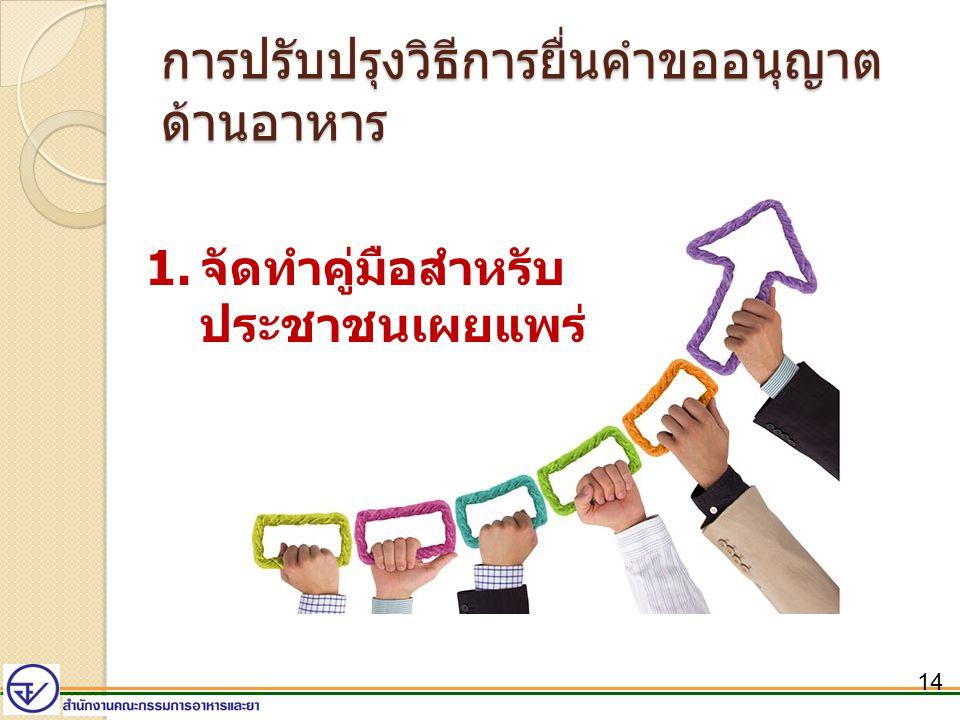 การปรับปรุงวิธีการยื่นคำขออนุญาต ด้านอาหาร 14 1.จัดทำคู่มือสำหรับ ประชาชนเผยแพร่