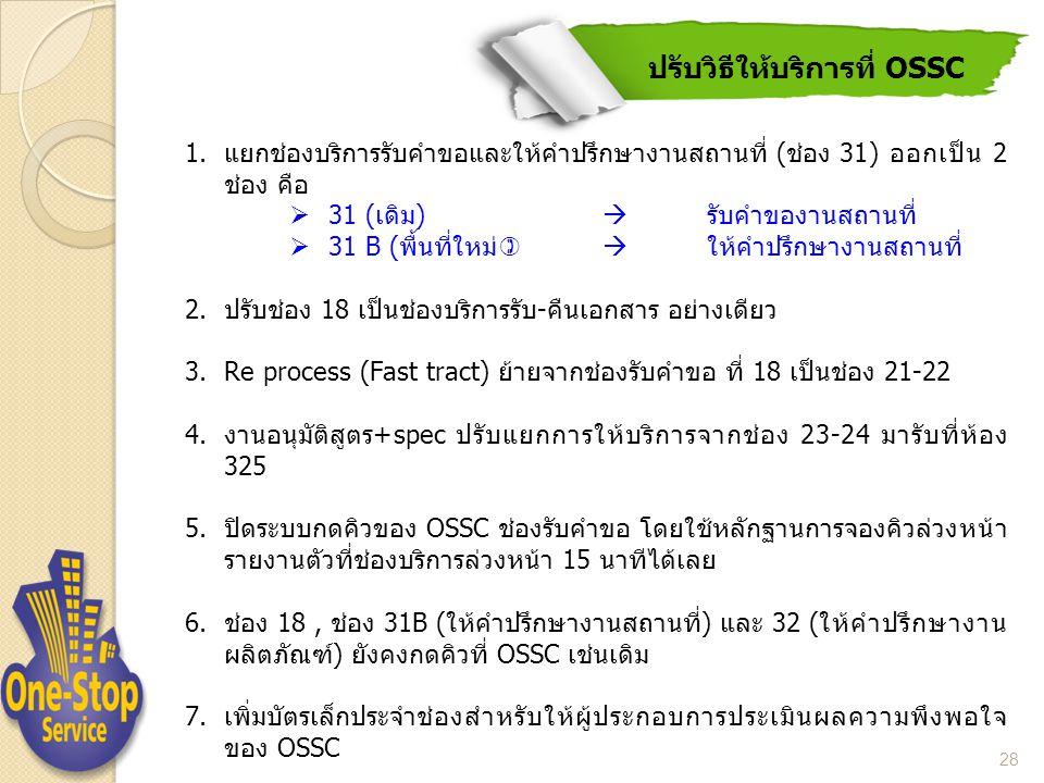 28 ปรับวิธีให้บริการที่ OSSC 1.แยกช่องบริการรับคำขอและให้คำปรึกษางานสถานที่ (ช่อง 31) ออกเป็น 2 ช่อง คือ  31 (เดิม)  รับคำของานสถานที่  31 B (พื้นท