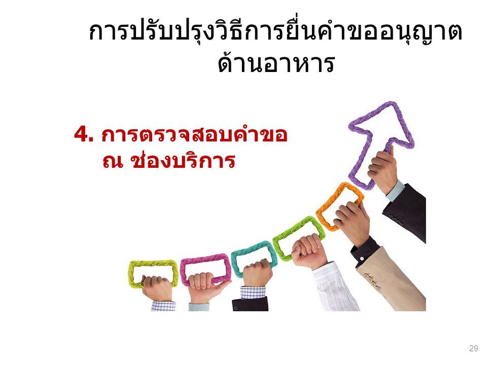29 4. การตรวจสอบคำขอ ณ ช่องบริการ การปรับปรุงวิธีการยื่นคำขออนุญาต ด้านอาหาร