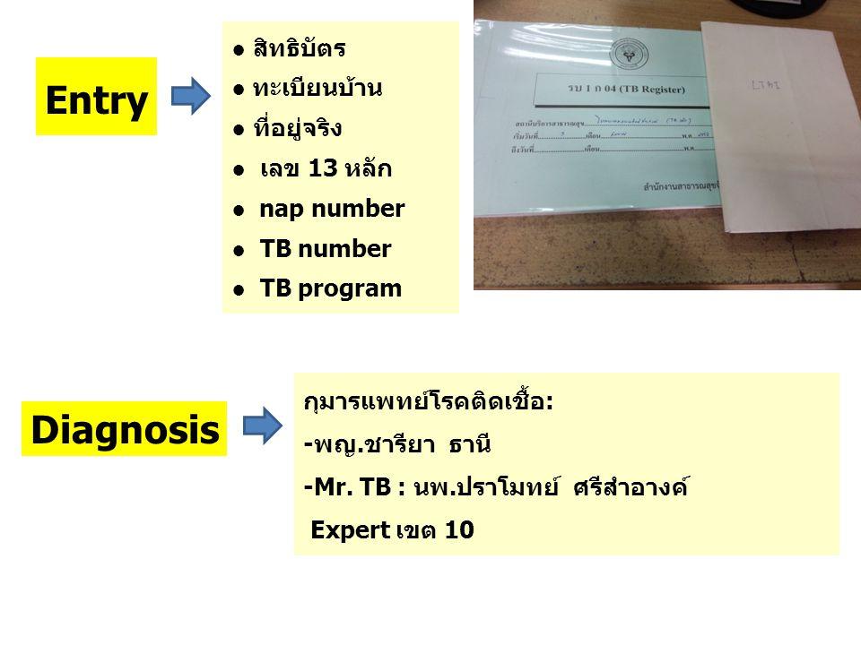 Entry ● สิทธิบัตร ● ทะเบียนบ้าน ● ที่อยู่จริง ● เลข 13 หลัก ● nap number ● TB number ● TB program Diagnosis กุมารแพทย์โรคติดเชื้อ: -พญ.ชารียา ธานี -Mr