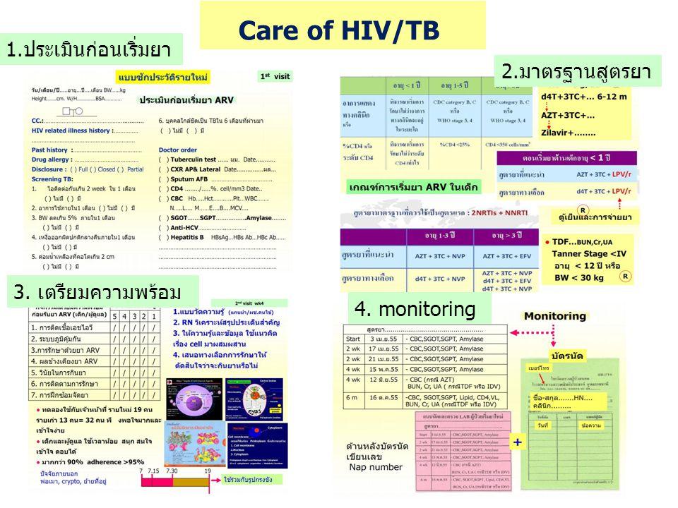 Care of HIV/TB 1.ประเมินก่อนเริ่มยา 2.มาตรฐานสูตรยา 3. เตรียมความพร้อม 4. monitoring