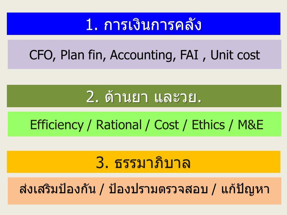 1. การเงินการคลัง CFO, Plan fin, Accounting, FAI, Unit cost 2. ด้านยา และวย. Efficiency / Rational / Cost / Ethics / M&E 3. ธรรมาภิบาล ส่งเสริมป้องกัน