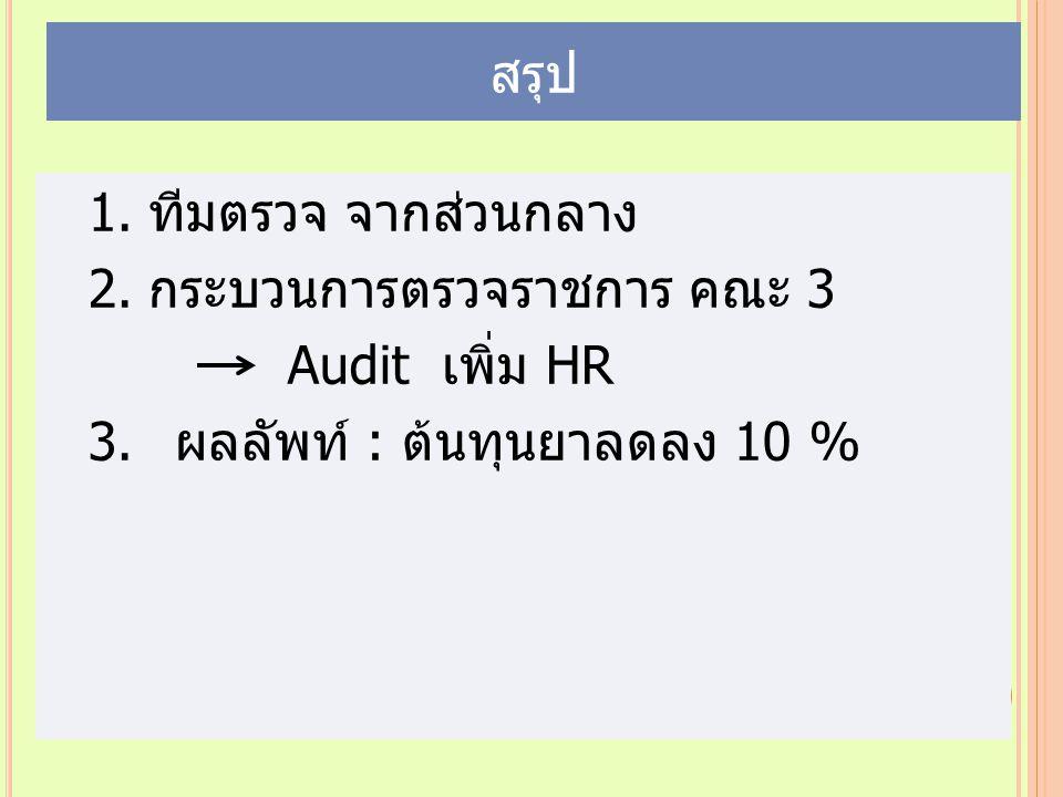 สรุป 1.ทีมตรวจ จากส่วนกลาง 2.กระบวนการตรวจราชการ คณะ 3 Audit เพิ่ม HR 3.ผลลัพท์ : ต้นทุนยาลดลง 10 %