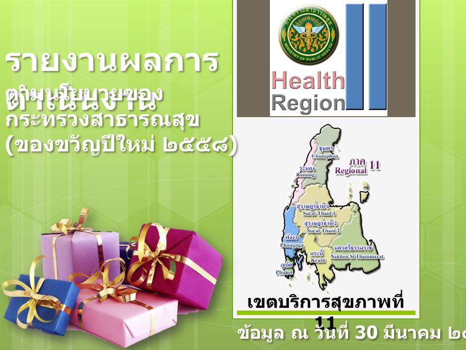 รายงานผลการ ดำเนินงาน ตามนโยบายของ กระทรวงสาธารณสุข ( ของขวัญปีใหม่ ๒๕๕๘ ) ตามนโยบายของ กระทรวงสาธารณสุข ( ของขวัญปีใหม่ ๒๕๕๘ ) เขตบริการสุขภาพที่ 11 ข้อมูล ณ วันที่ 30 มีนาคม ๒๕๕ 8