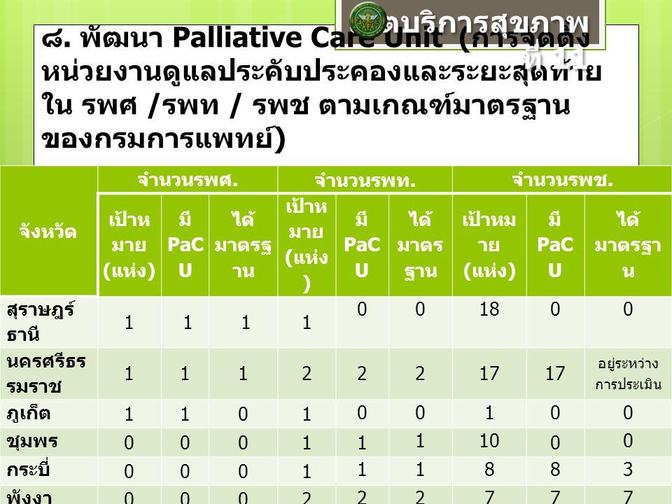 ๘. พัฒนา Palliative Care Unit ( การจัดตั้ง หน่วยงานดูแลประคับประคองและระยะสุดท้าย ใน รพศ / รพท / รพช ตามเกณฑ์มาตรฐาน ของกรมการแพทย์ ) จังหวัด จำนวนรพศ