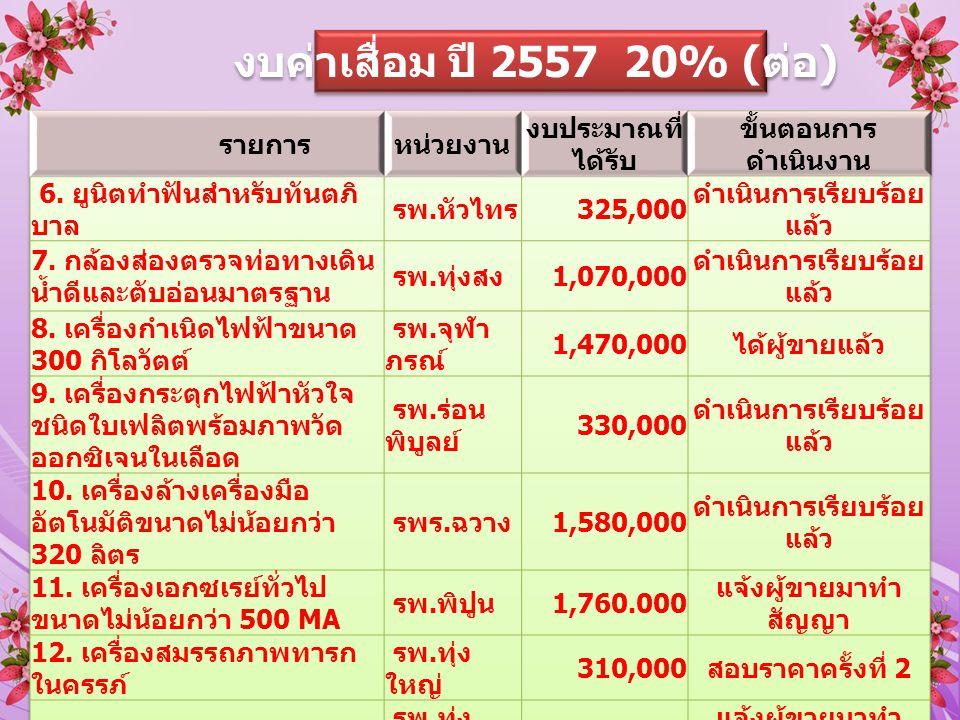 งบค่าเสื่อม ปี 2557 20% ( ต่อ )