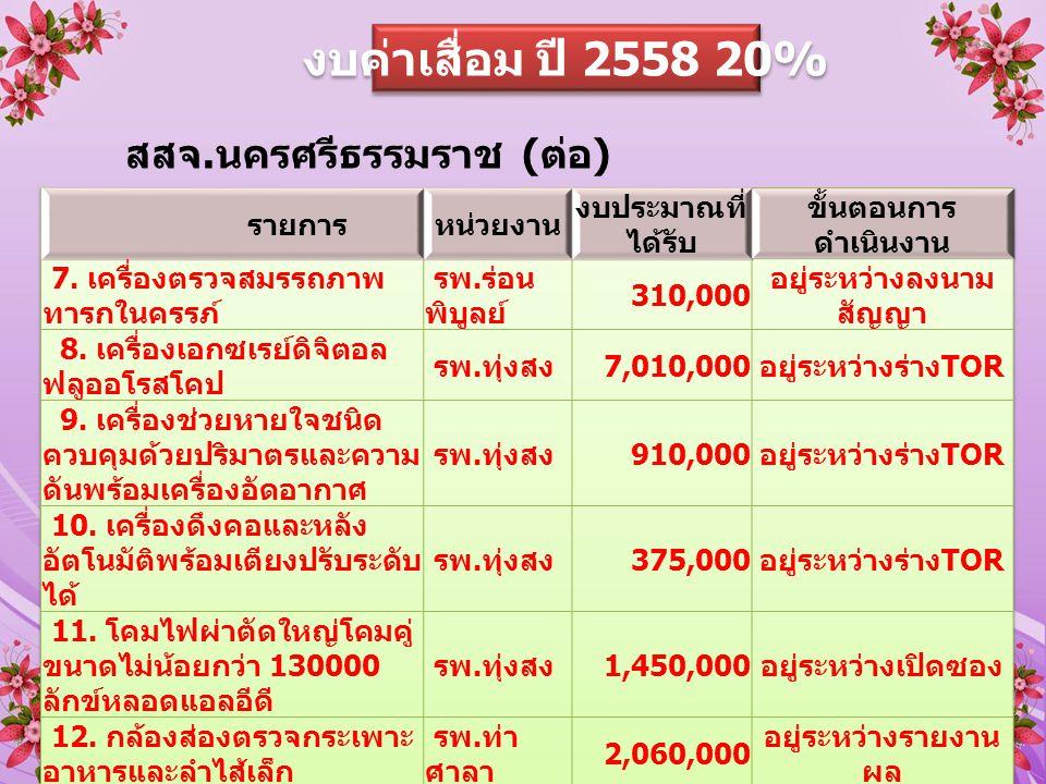 งบค่าเสื่อม ปี 2558 20% สสจ. นครศรีธรรมราช ( ต่อ )