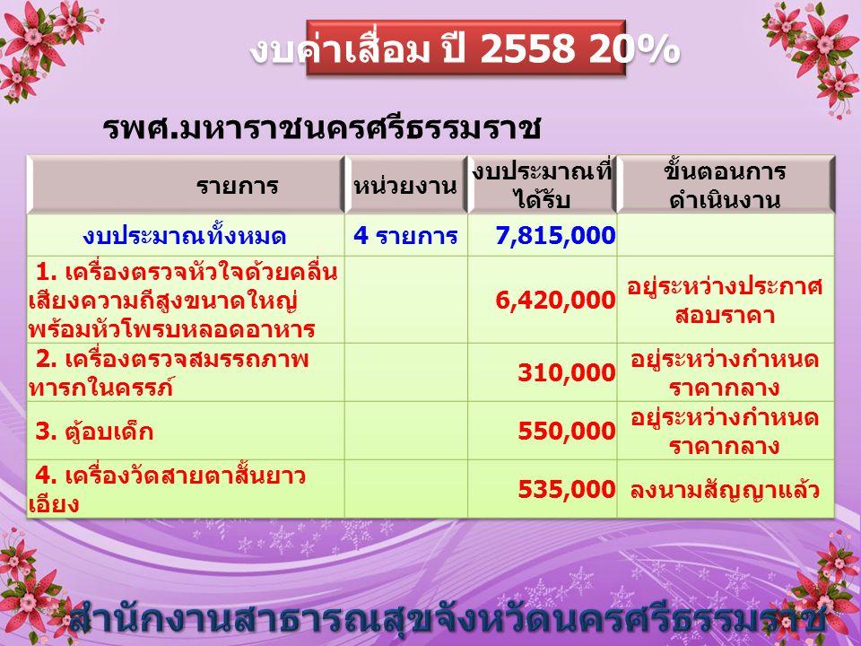 งบค่าเสื่อม ปี 2558 20% รพศ. มหาราชนครศรีธรรมราช