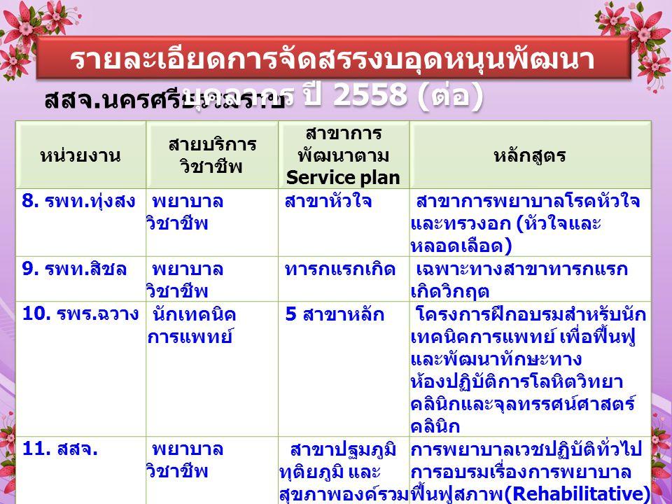 รายละเอียดการจัดสรรงบอุดหนุนพัฒนา บุคลากร ปี 2558 ( ต่อ )