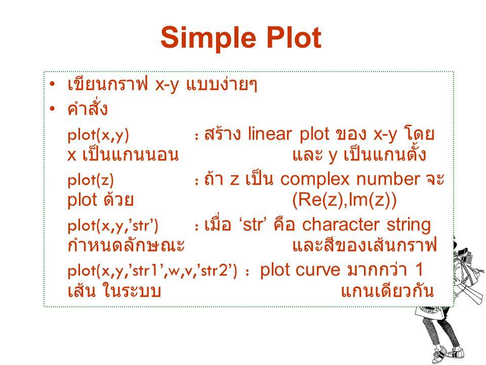 Simple Plot เขียนกราฟ x-y แบบง่ายๆ คำสั่ง plot(x,y) : สร้าง linear plot ของ x-y โดย x เป็นแกนนอน และ y เป็นแกนตั้ง plot(z) : ถ้า z เป็น complex number