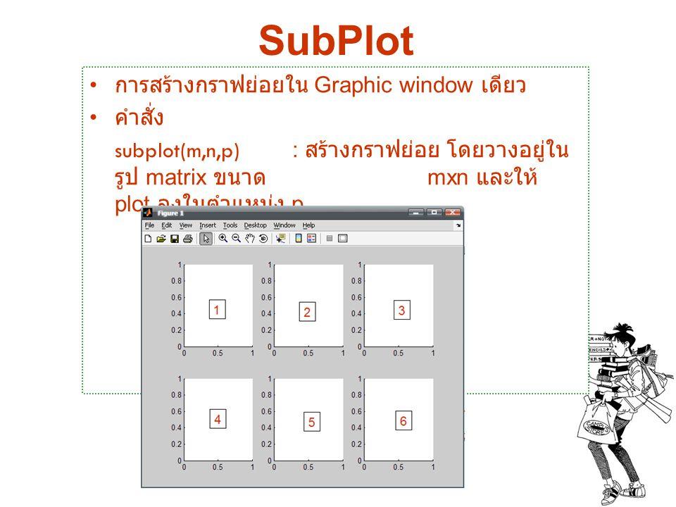 SubPlot การสร้างกราฟย่อยใน Graphic window เดียว คำสั่ง subplot(m,n,p) : สร้างกราฟย่อย โดยวางอยู่ใน รูป matrix ขนาด mxn และให้ plot ลงในตำแหน่ง p