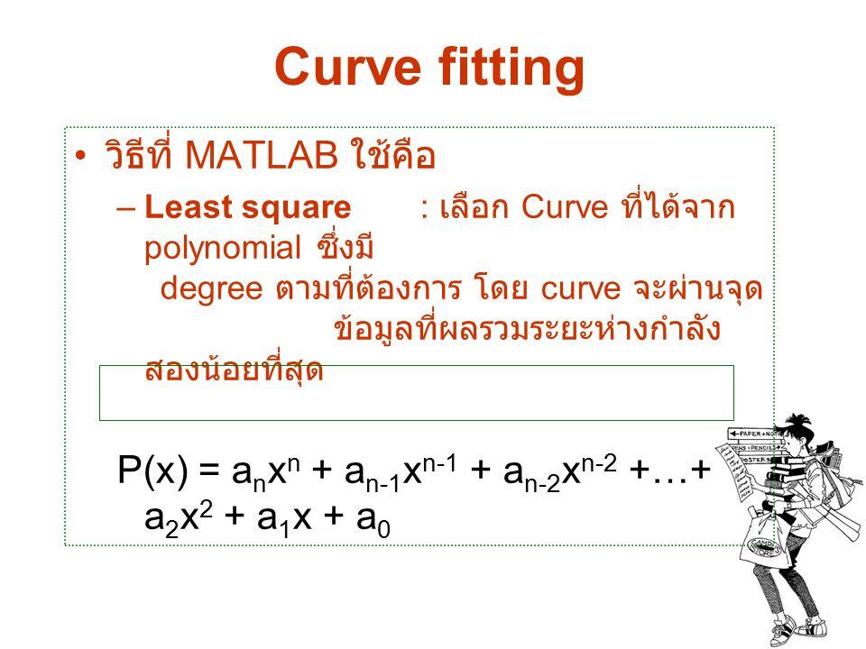 Curve fitting วิธีที่ MATLAB ใช้คือ –Least square : เลือก Curve ที่ได้จาก polynomial ซึ่งมี degree ตามที่ต้องการ โดย curve จะผ่านจุด ข้อมูลที่ผลรวมระย