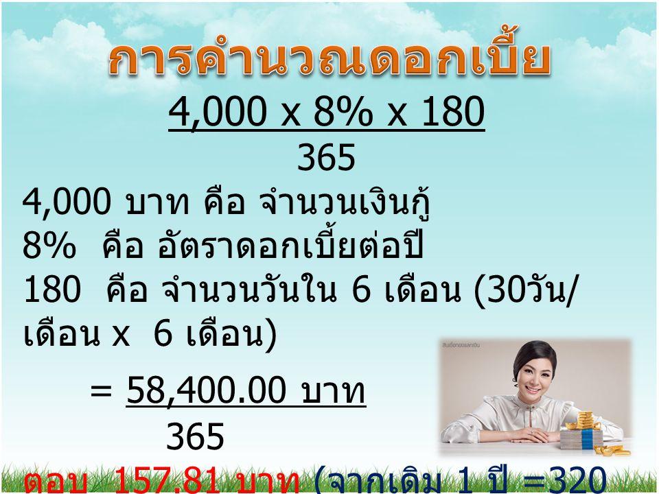 4,000 x 8% x 180 365 4,000 บาท คือ จำนวนเงินกู้ 8% คือ อัตราดอกเบี้ยต่อปี 180 คือ จำนวนวันใน 6 เดือน (30 วัน / เดือน x 6 เดือน ) = 58,400.00 บาท 365 ต