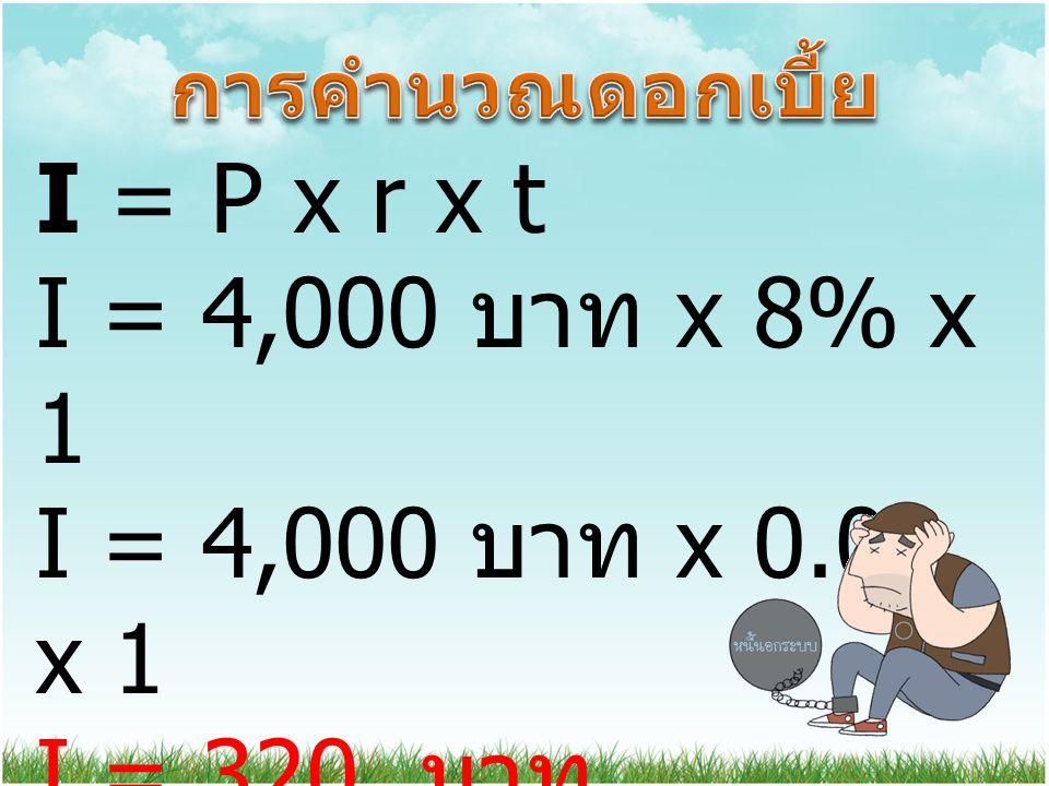 I = P x r x t I = 4,000 บาท x 8% x 1 I = 4,000 บาท x 0.08 x 1 I = 320 บาท
