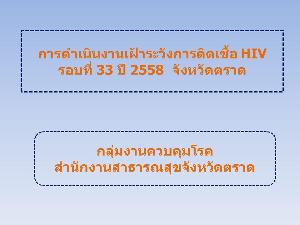 การดำเนินงานเฝ้าระวังการติดเชื้อ HIV รอบที่ 33 ปี 2558 จังหวัดตราด กลุ่มงานควบคุมโรค สำนักงานสาธารณสุขจังหวัดตราด