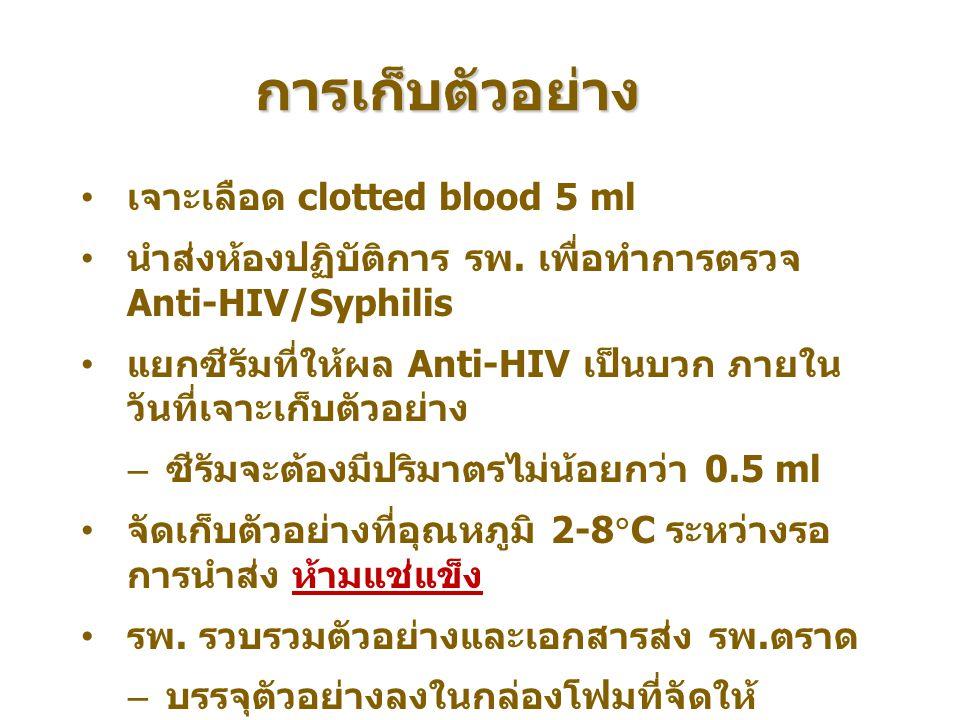 การเก็บตัวอย่าง เจาะเลือด clotted blood 5 ml นำส่งห้องปฏิบัติการ รพ. เพื่อทำการตรวจ Anti-HIV/Syphilis แยกซีรัมที่ให้ผล Anti-HIV เป็นบวก ภายใน วันที่เจ