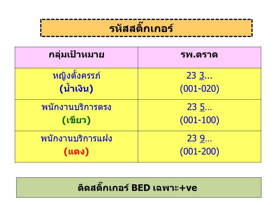 รหัสสติ๊กเกอร์ กลุ่มเป้าหมายรพ.ตราด หญิงตั้งครรภ์ (น้ำเงิน) 23 3... (001-020) พนักงานบริการตรง (เขียว) 23 5… (001-100) พนักงานบริการแฝง (แดง) 23 9… (0