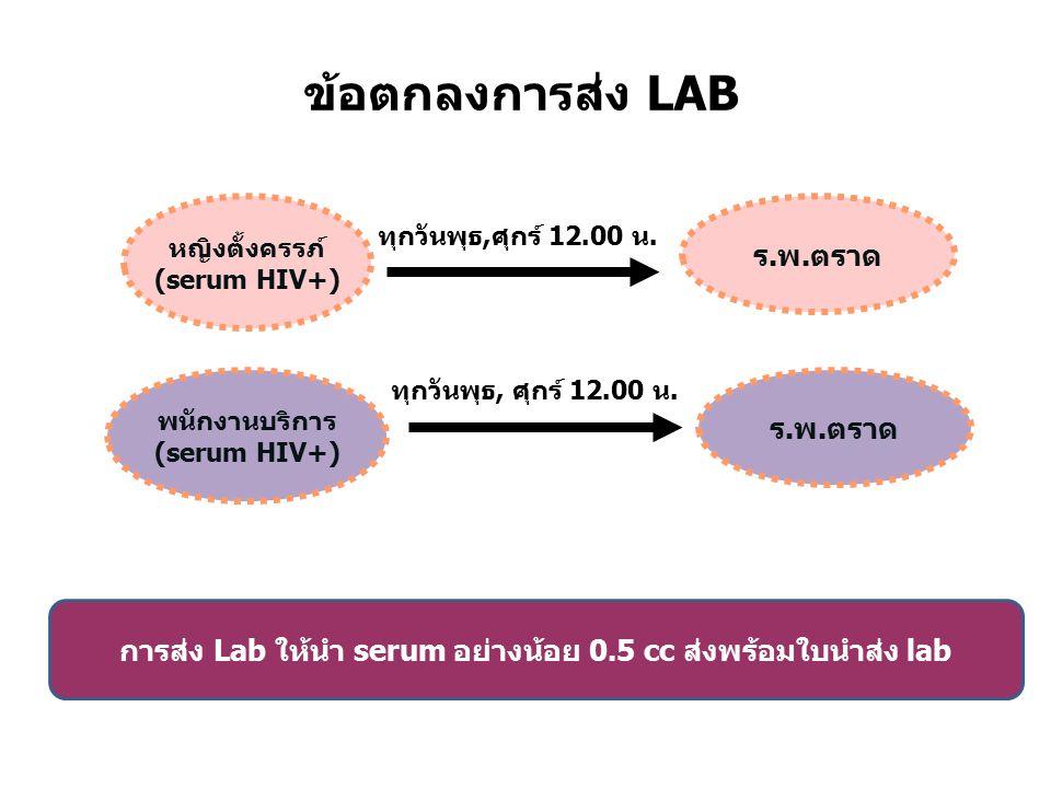 ข้อตกลงการส่ง LAB หญิงตั้งครรภ์ (serum HIV+) ร.พ.ตราด ทุกวันพุธ,ศุกร์ 12.00 น. พนักงานบริการ (serum HIV+) ร.พ.ตราด ทุกวันพุธ, ศุกร์ 12.00 น. การส่ง La
