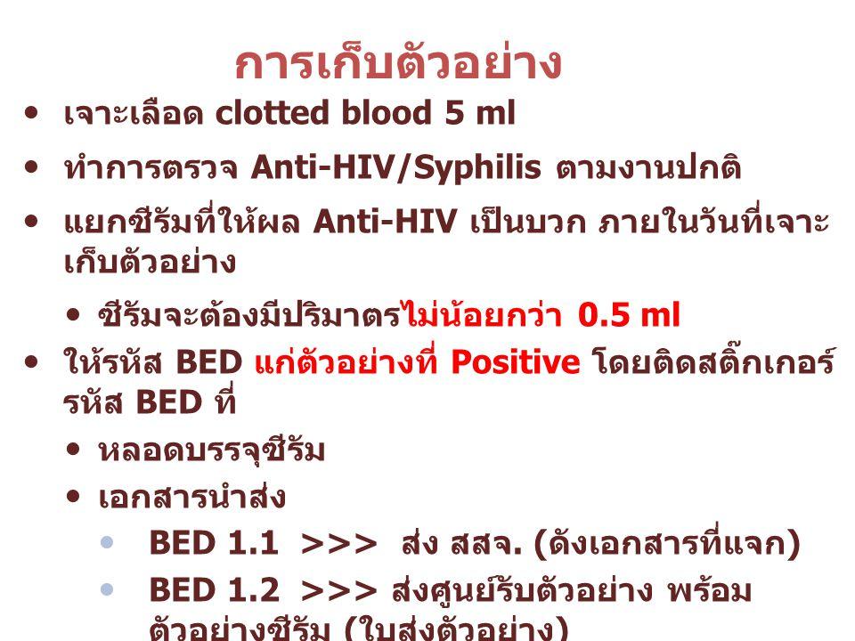 การเก็บตัวอย่าง เจาะเลือด clotted blood 5 ml ทำการตรวจ Anti-HIV/Syphilis ตามงานปกติ แยกซีรัมที่ให้ผล Anti-HIV เป็นบวก ภายในวันที่เจาะ เก็บตัวอย่าง ซีร