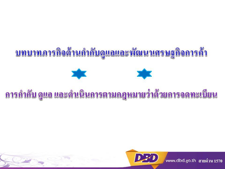 สายด่วน 1570 www.dbd.go.th