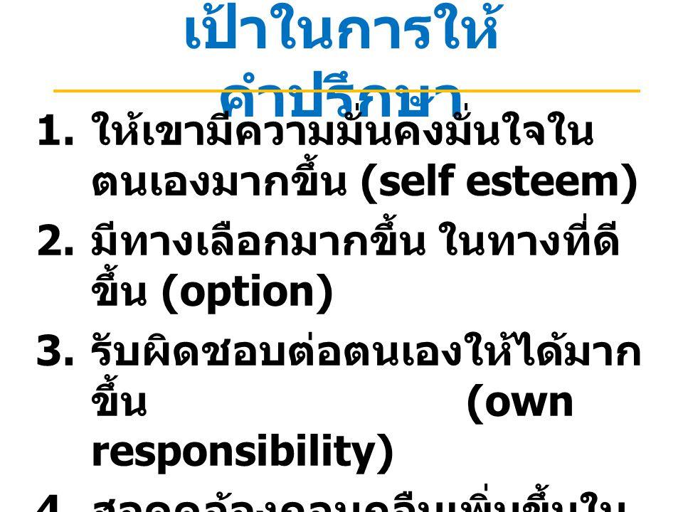 เป้าในการให้ คำปรึกษา 1. ให้เขามีความมั่นคงมั่นใจใน ตนเองมากขึ้น (self esteem) 2. มีทางเลือกมากขึ้น ในทางที่ดี ขึ้น (option) 3. รับผิดชอบต่อตนเองให้ได