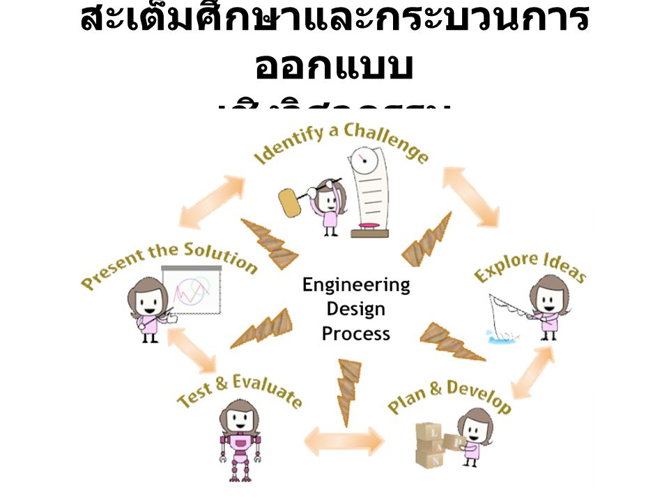 สะเต็มศึกษาและกระบวนการ ออกแบบ เชิงวิศวกรรม