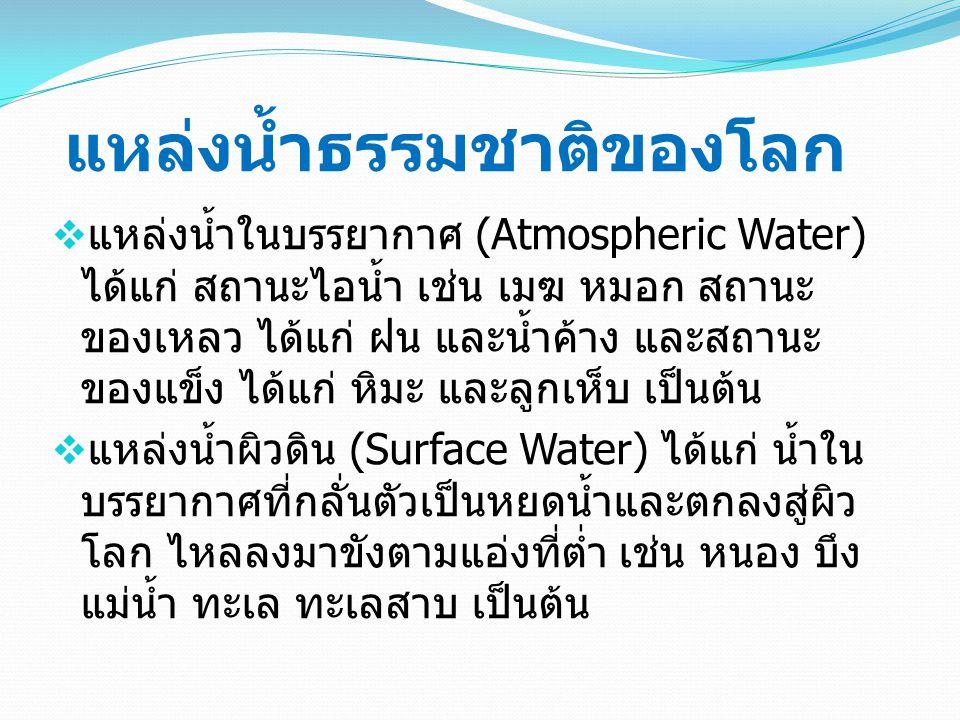  แหล่งน้ำในบรรยากาศ (Atmospheric Water) ได้แก่ สถานะไอน้ำ เช่น เมฆ หมอก สถานะ ของเหลว ได้แก่ ฝน และน้ำค้าง และสถานะ ของแข็ง ได้แก่ หิมะ และลูกเห็บ เป