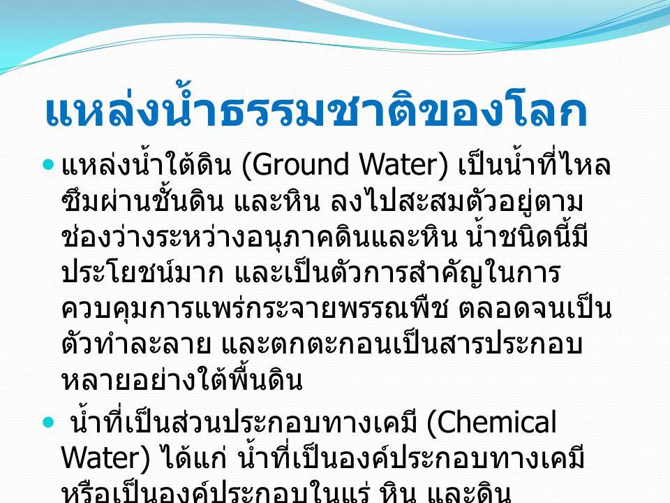 แหล่งน้ำใต้ดิน (Ground Water) เป็นน้ำที่ไหล ซึมผ่านชั้นดิน และหิน ลงไปสะสมตัวอยู่ตาม ช่องว่างระหว่างอนุภาคดินและหิน น้ำชนิดนี้มี ประโยชน์มาก และเป็นตั
