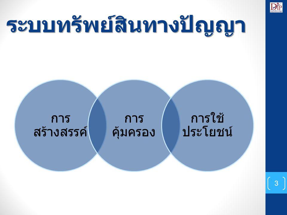 1.ทำ Checklist ตรวจรายการ เอกสาร 2. กำหนดรูปแบบบันทึกความ บกพร่อง 3.