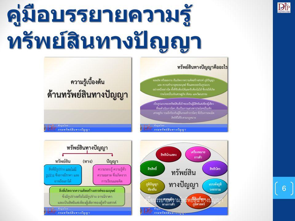 ตัวอย่าง คู่มือบรรยายความรู้ ทรัพย์สินทางปัญญา 6