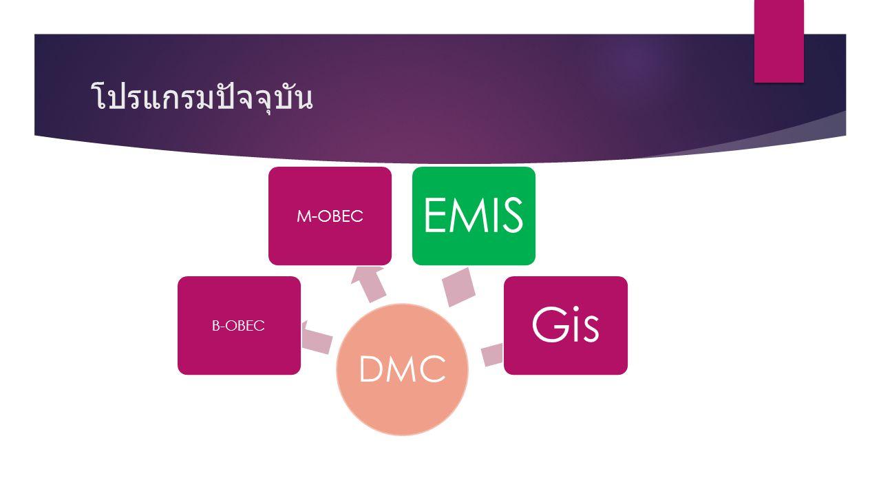 โปรแกรมปัจจุบัน DMC B-OBEC M-OBEC EMISGis