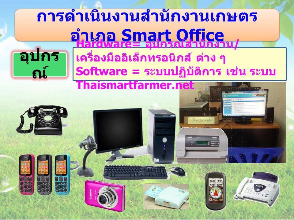 การดำเนินงานสำนักงานเกษตร อำเภอ Smart Office Hardware= อุปกรณ์สำนักงาน / เครื่องมืออิเล็กทรอนิกส์ ต่าง ๆ Software = ระบบปฏิบัติการ เช่น ระบบ Thaismart