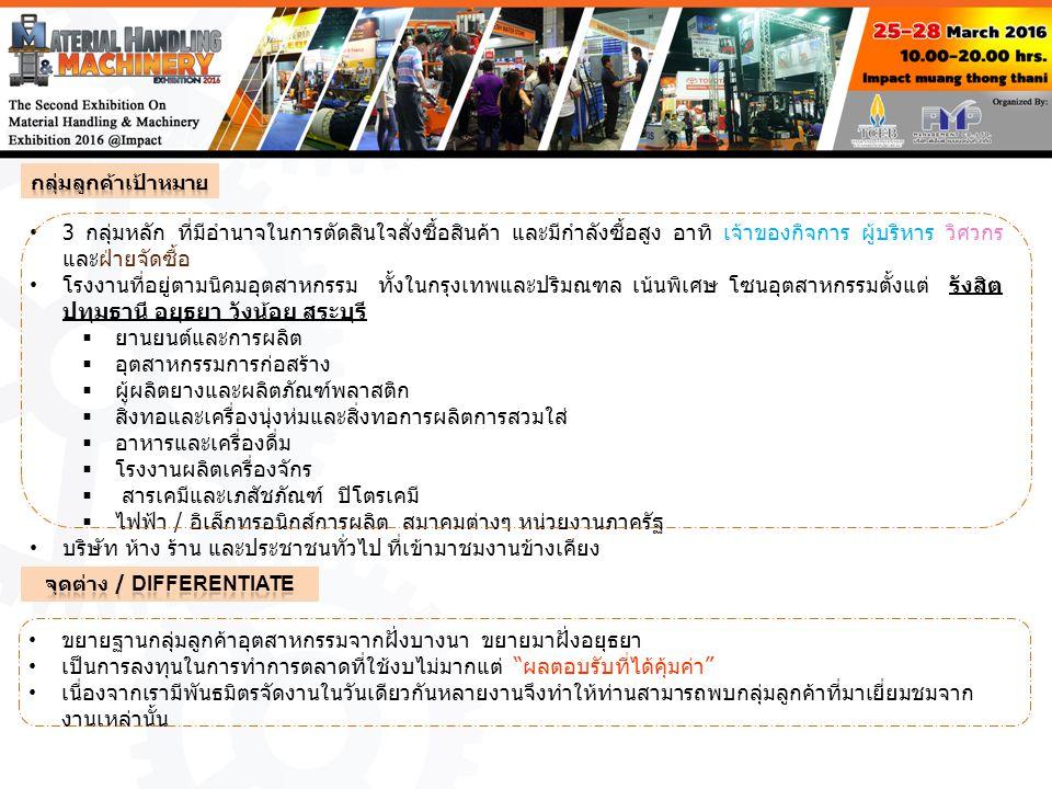 กรมส่งเสริมอุตสาหกรรม สำนักงานคณะกรรมการ ส่งเสริมการลงทุน สถาบันพัฒนาวิสาหกิจ ขนาดกลางและขนาดย่อม สมาคมบริหารงานจัดซื้อ และซัพพลายเชน แห่งประเทศไ ทย สมาคมอุตสาหกรรม พลาสติกไทย สถาบันไทย - เยอรมัน สมาคมไทยโลจิสติกส์ และการผลิต สมาคมเครื่องจักรกลไทย สมาคมการบรรจุภัณฑ์ไทย กรมโรงงานอุตสาหกรรม มหาวิทยาลัยพระ จอมเกล้า พระนครเหนือ สถาบันเทคโนโลยีพระจอมเกล้า คุณทหารลาดกระบัง ภายในงานมีการจัดสัมมนา 3 หัวข้อหลักที่น่าสนใจ จากนักวิชาการและผู้เชี่ยวชาญจากสาขาต่างๆของเมืองไทย ครอบคลุมเนื้อหาด้านการบริหารจัดการ การเงิน - การบัญชี และเทคโนโลยีทางด้านวิศวกรรมการผลิต เพื่อเป็นการเพิ่มองค์ความรู้ ส่งเสริมศักยภาพและสร้างโอกาสทางธุรกิจใหม่ๆ ให้กับผู้ร่วมสัมมนา และยังเป็นการเปิดโอกาสให้ผู้ร่วมสัมมนาพบปะกับผู้ร่วมออกบูธภายในงานครั้งนี้ด้วย - หัวข้อสัมมนาสำหรับ เจ้าของกิจการ ผู้บริหารระดับสูงขององค์กร - หัวข้อสัมมนาสำหรับ ฝ่ายจัดซื้อ - หัวข้อสัมมนาสำหรับ วิศวกร