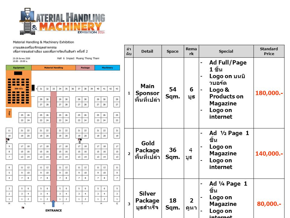 ลำ ดับ DetailSpace Rema rk Special Standard Price 1 Main Sponsor พื้นที่เปล่า 54 Sqm. 6 บูธ -Ad Full/Page 1 ชิ้น -Logo on บนบิ วบอร์ด -Logo & Products
