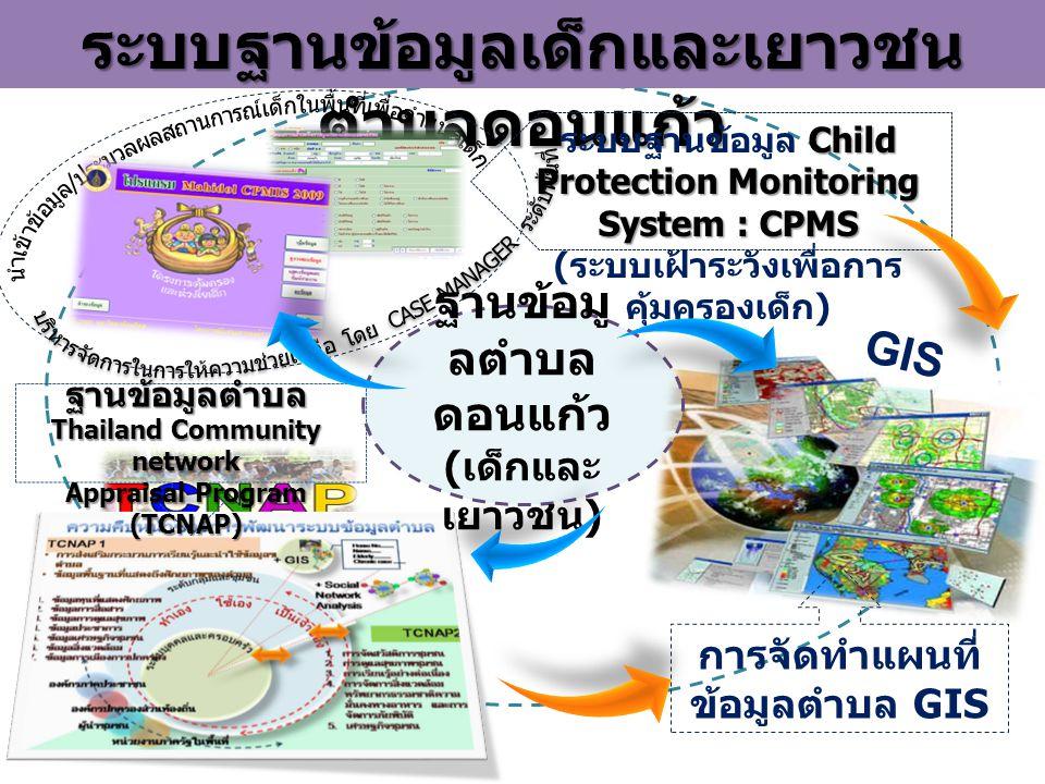 GIS การจัดทำแผนที่ ข้อมูลตำบล GIS ระบบฐานข้อมูลเด็กและเยาวชน ตำบลดอนแก้ว Child Protection Monitoring System : CPMS ระบบฐานข้อมูล Child Protection Moni