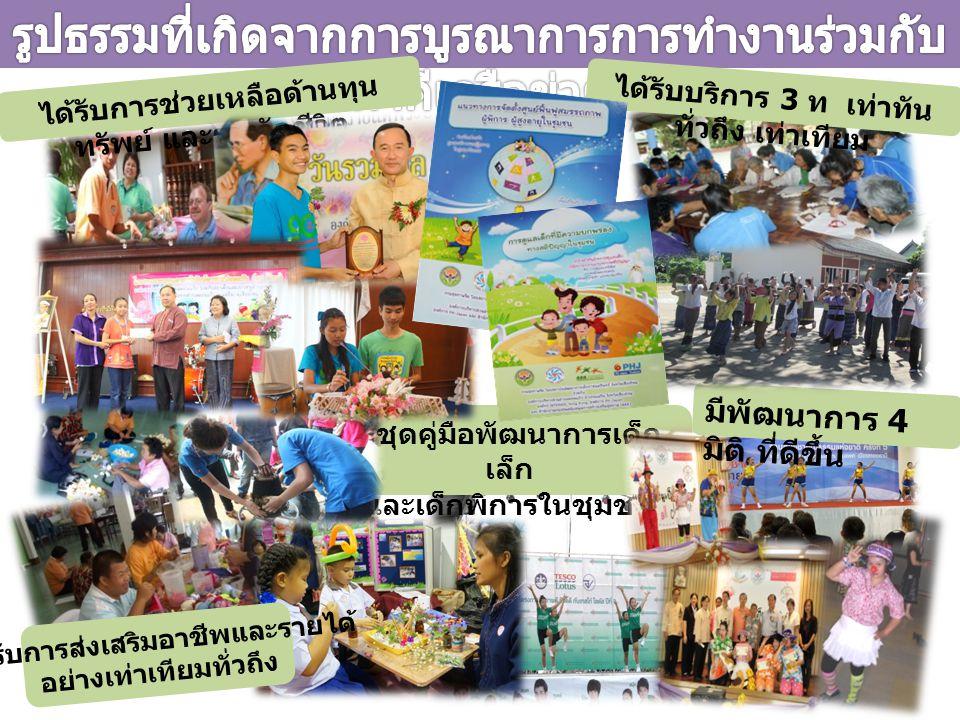 ได้รับการช่วยเหลือด้านทุน ทรัพย์ และรางวัลชีวิต มีชุดคู่มือพัฒนาการเด็ก เล็ก และเด็กพิการในชุมชน มีพัฒนาการ 4 มิติ ที่ดีขึ้น ได้รับการส่งเสริมอาชีพและ