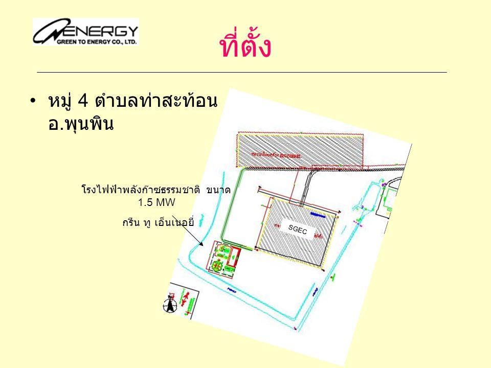 ที่ตั้ง หมู่ 4 ตำบลท่าสะท้อน อ. พุนพิน โรงไฟฟ้าพลังก๊าซธรรมชาติ ขนาด 1.5 MW กรีน ทู เอ็นเนอยี่ SGEC